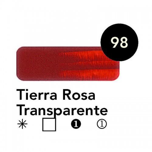ÓLEO  TITAN 20 ML – TIERRA ROSA TRANSPARENTE SERIE 1